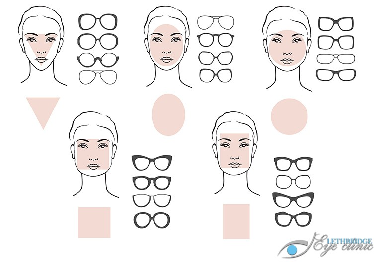 Choosing The Best Eyeglasses For Your Face Shape